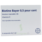 BIOTINE BAYER 0,5 POUR CENT, solution injectable I.M. à Libourne