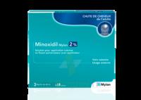 Minoxidil Mylan 2 %, Solution Pour Application Cutanée à Libourne